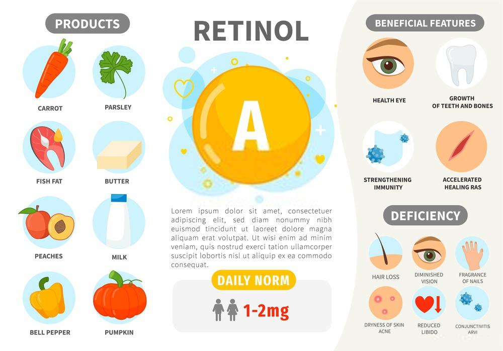 Vitamina A y sus beneficios